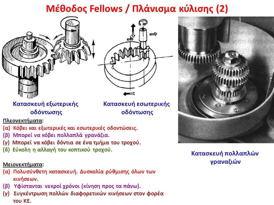 Μέθοδος Fellows / Πλάνισμα κύλισης (2)