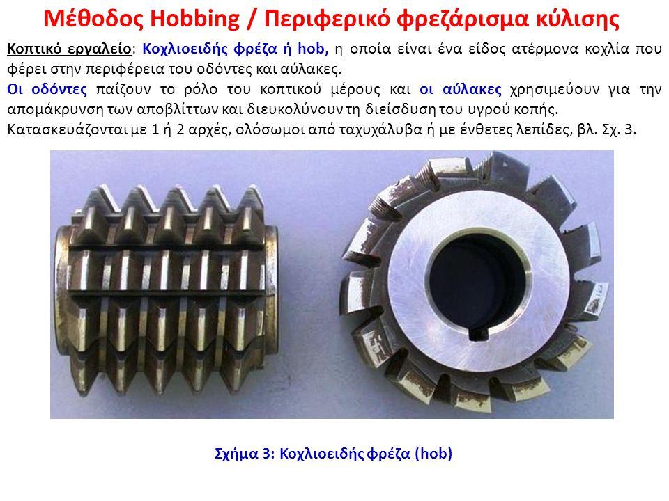 Μέθοδος Hobbing / Περιφερικό φρεζάρισμα κύλισης