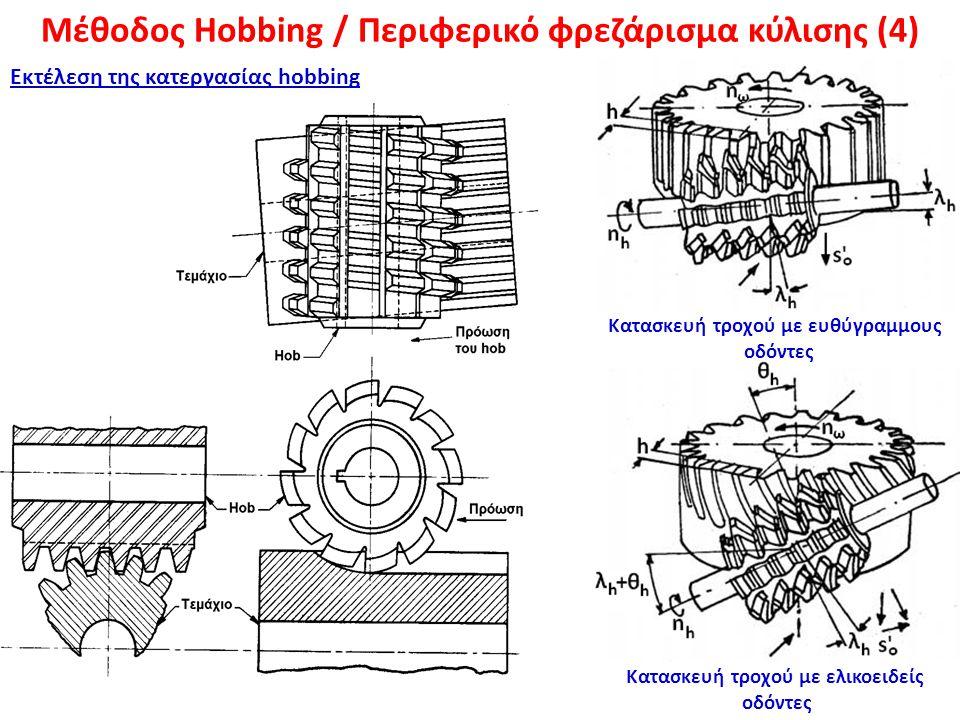 Μέθοδος Hobbing / Περιφερικό φρεζάρισμα κύλισης (4)