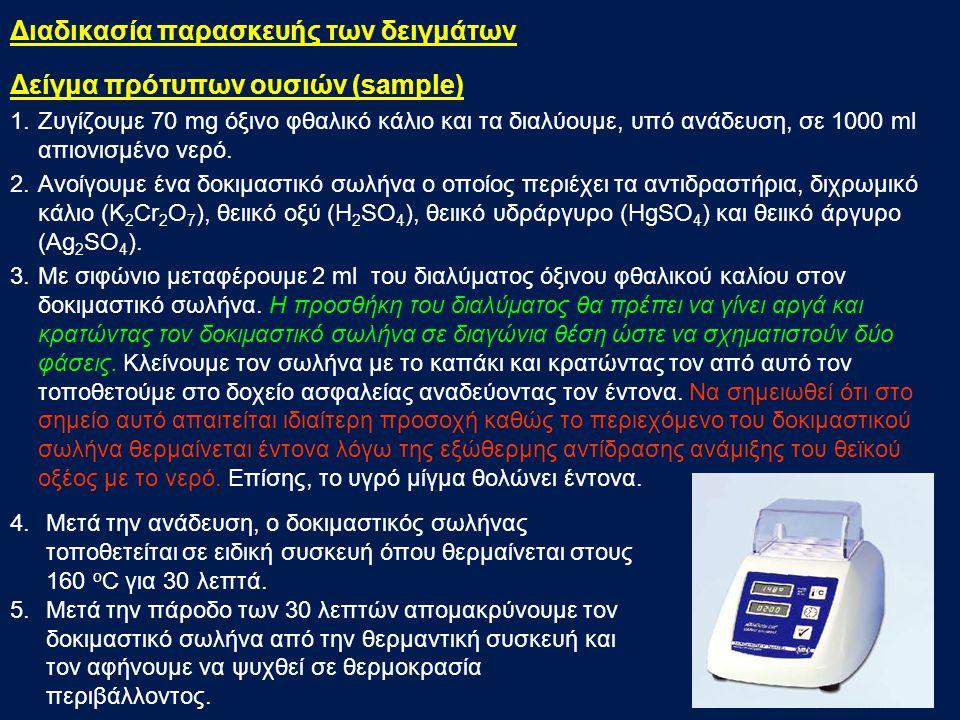Διαδικασία παρασκευής των δειγμάτων Δείγμα πρότυπων ουσιών (sample)