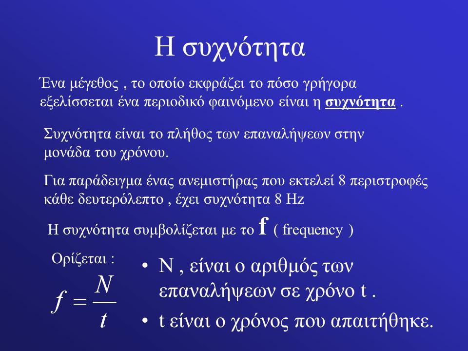 Η συχνότητα Ν , είναι ο αριθμός των επαναλήψεων σε χρόνο t .