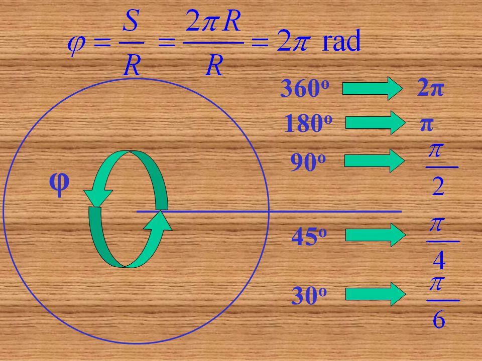 360ο 2π 180ο π 90ο φ 45ο 30ο