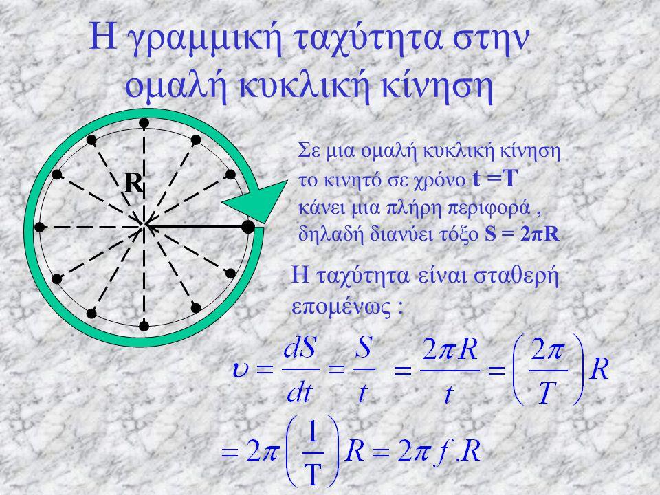 Η γραμμική ταχύτητα στην ομαλή κυκλική κίνηση