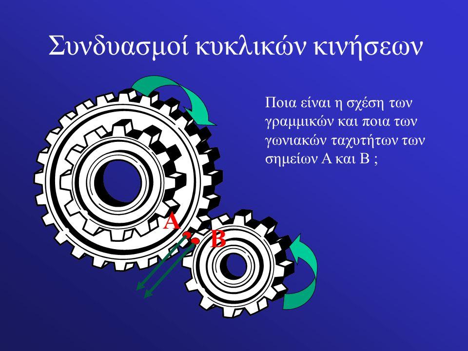 Συνδυασμοί κυκλικών κινήσεων