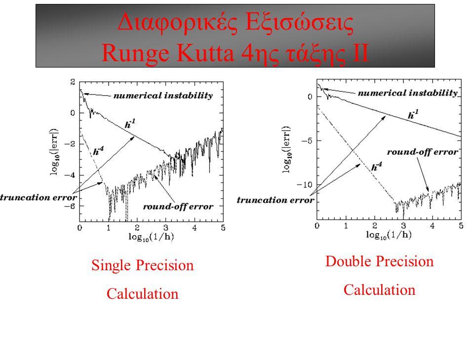 Διαφορικές Εξισώσεις Runge Kutta 4ης τάξης II