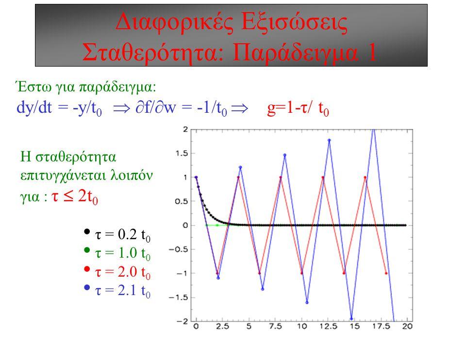 Διαφορικές Εξισώσεις Σταθερότητα: Παράδειγμα 1