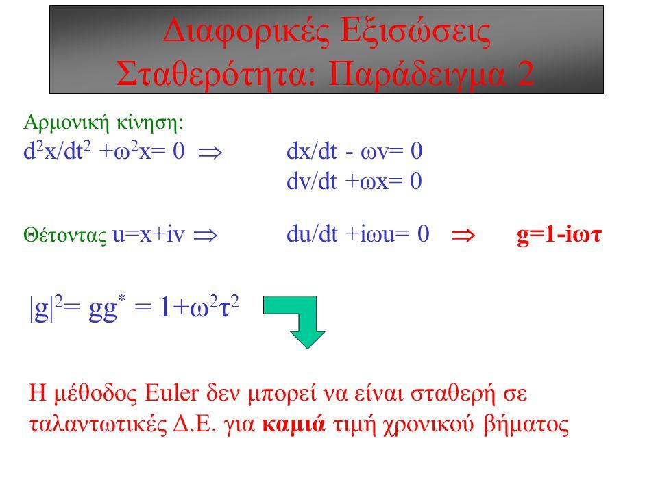 Διαφορικές Εξισώσεις Σταθερότητα: Παράδειγμα 2