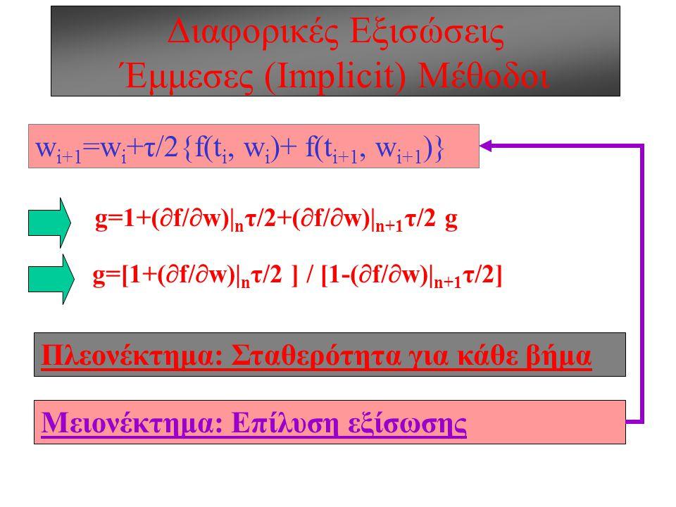 Διαφορικές Εξισώσεις Έμμεσες (Implicit) Mέθοδοι