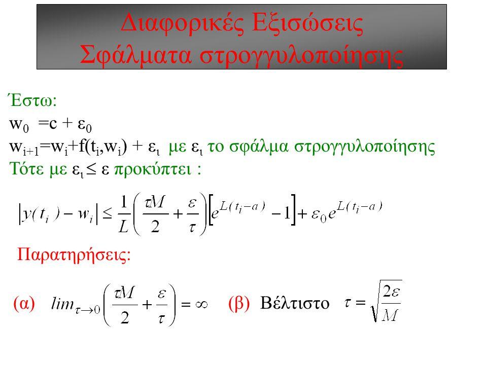 Διαφορικές Εξισώσεις Σφάλματα στρογγυλοποίησης