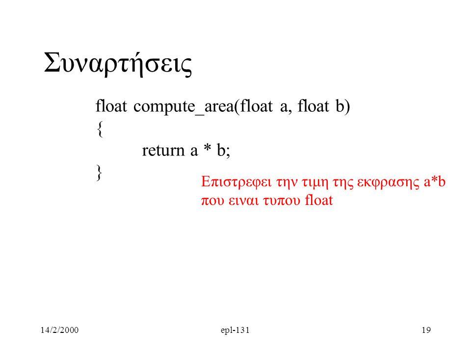 Συναρτήσεις float compute_area(float a, float b) { return a * b; }