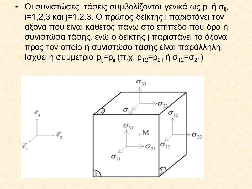 Οι συνιστώσες τάσεις συμβολίζονται γενικά ως pij ή σij, i=1,2,3 και j=1.2.3.