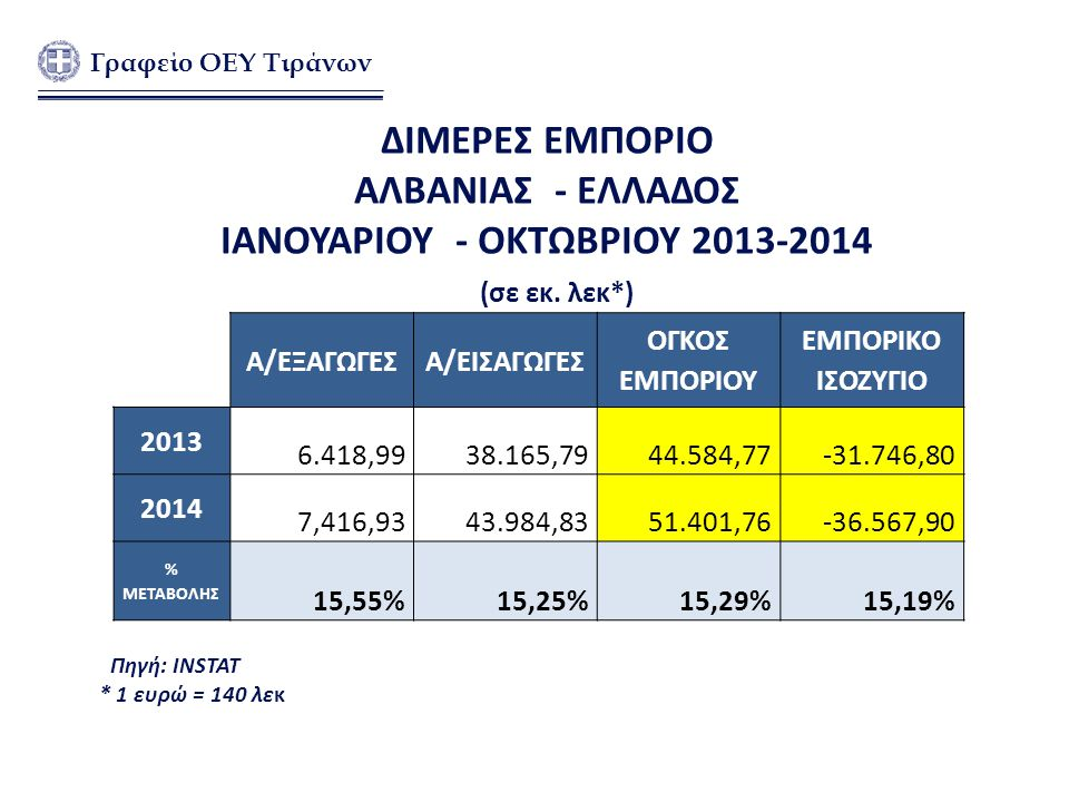 ΙΑΝΟΥΑΡΙΟΥ - ΟΚΤΩΒΡΙΟΥ 2013-2014