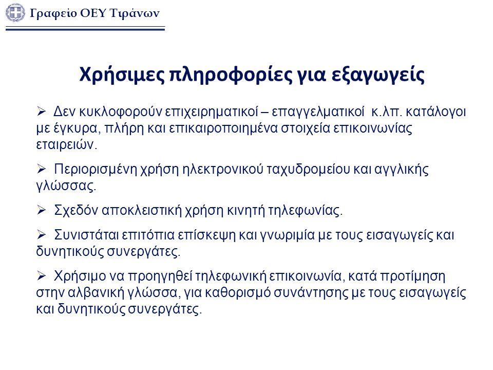 Χρήσιμες πληροφορίες για εξαγωγείς