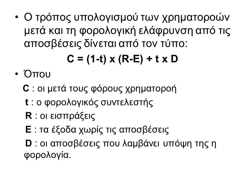 Ο τρόπος υπολογισμού των χρηματοροών μετά και τη φορολογική ελάφρυνση από τις αποσβέσεις δίνεται από τον τύπο: