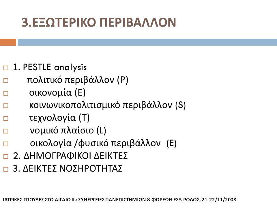 3.ΕΞΩΤΕΡΙΚΟ ΠΕΡΙΒΑΛΛΟΝ 1. PESTLE analysis πολιτικό περιβάλλον (Ρ)