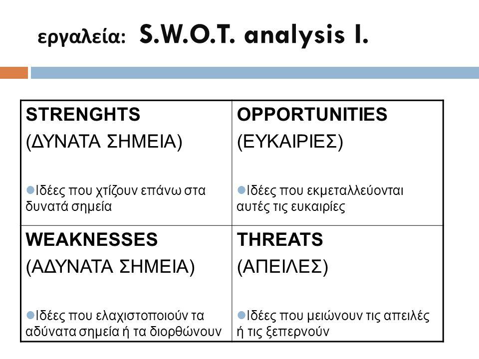 εργαλεία: S.W.O.T. analysis I.