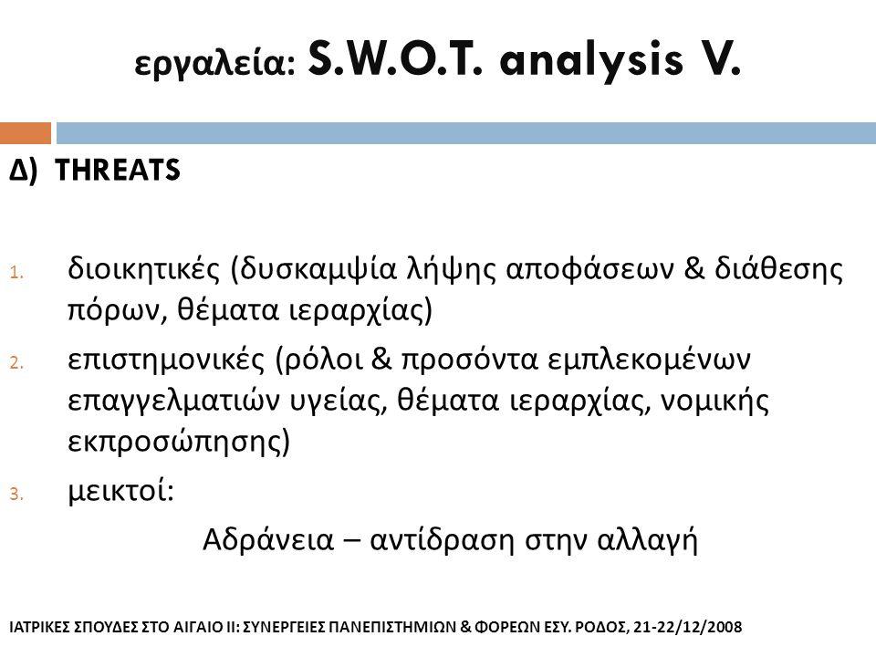 εργαλεία: S.W.O.T. analysis V.