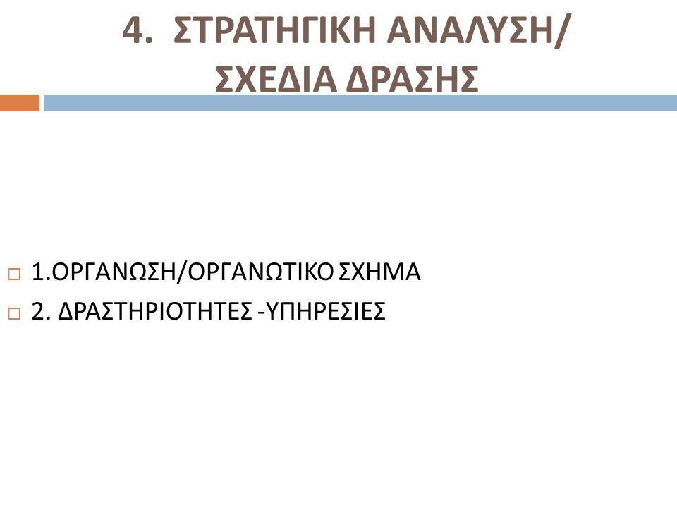 4. ΣΤΡΑΤΗΓΙΚΗ ΑΝΑΛΥΣΗ/ ΣΧΕΔΙΑ ΔΡΑΣΗΣ