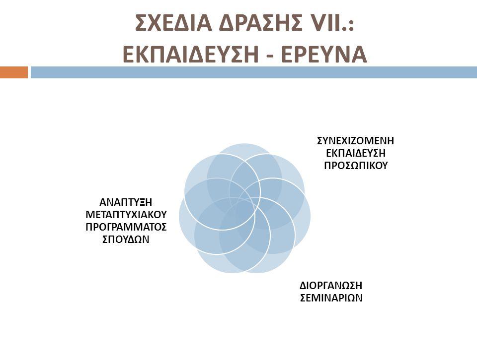 ΣΧΕΔΙΑ ΔΡΑΣΗΣ VII.: ΕΚΠΑΙΔΕΥΣΗ - ΕΡΕΥΝΑ