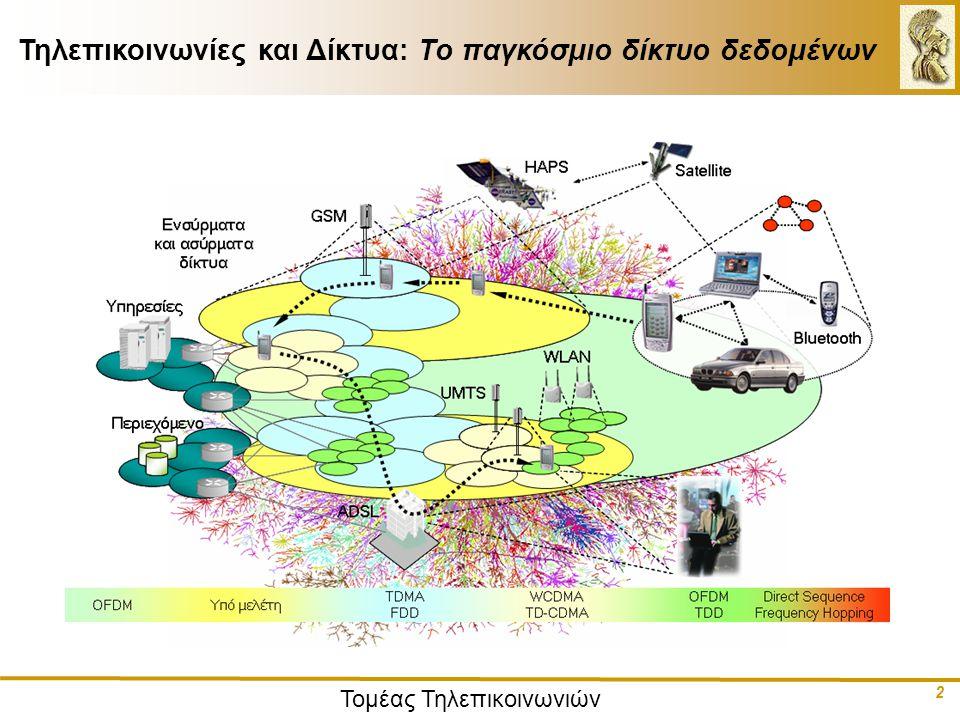 Τηλεπικοινωνίες και Δίκτυα: Το παγκόσμιο δίκτυο δεδομένων