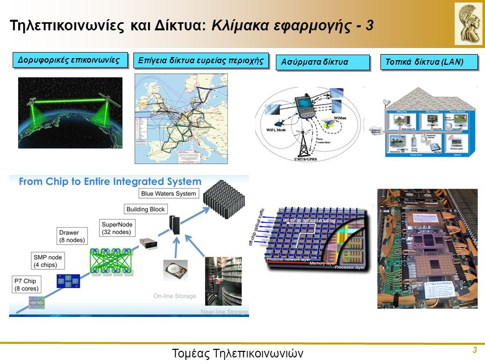 Τηλεπικοινωνίες και Δίκτυα: Κλίμακα εφαρμογής - 3
