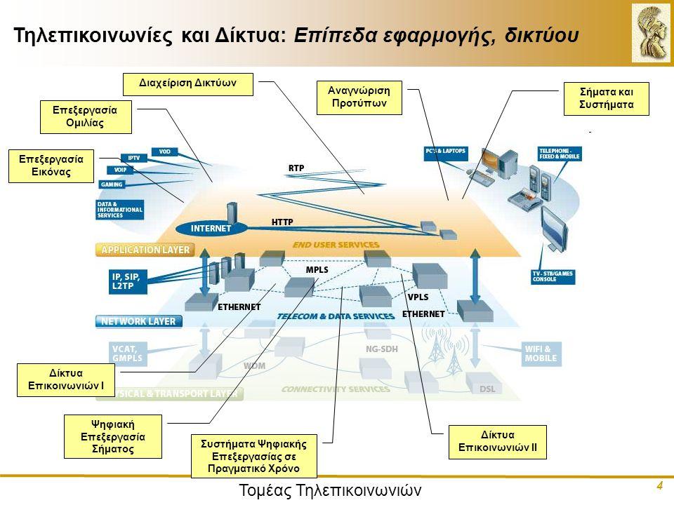 Τηλεπικοινωνίες και Δίκτυα: Επίπεδα εφαρμογής, δικτύου