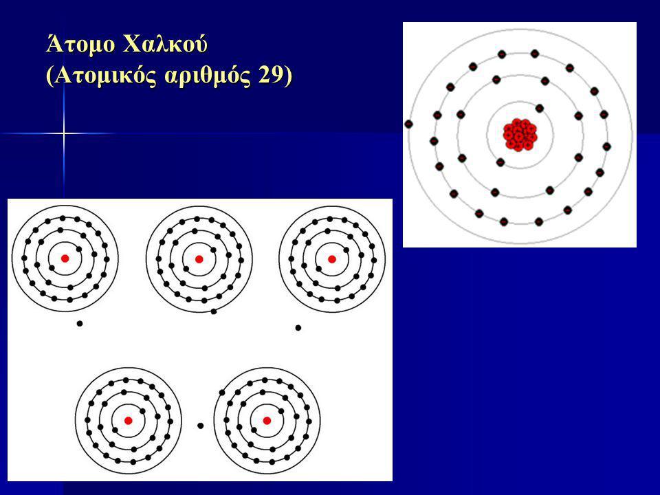 Άτομο Χαλκού (Ατομικός αριθμός 29)