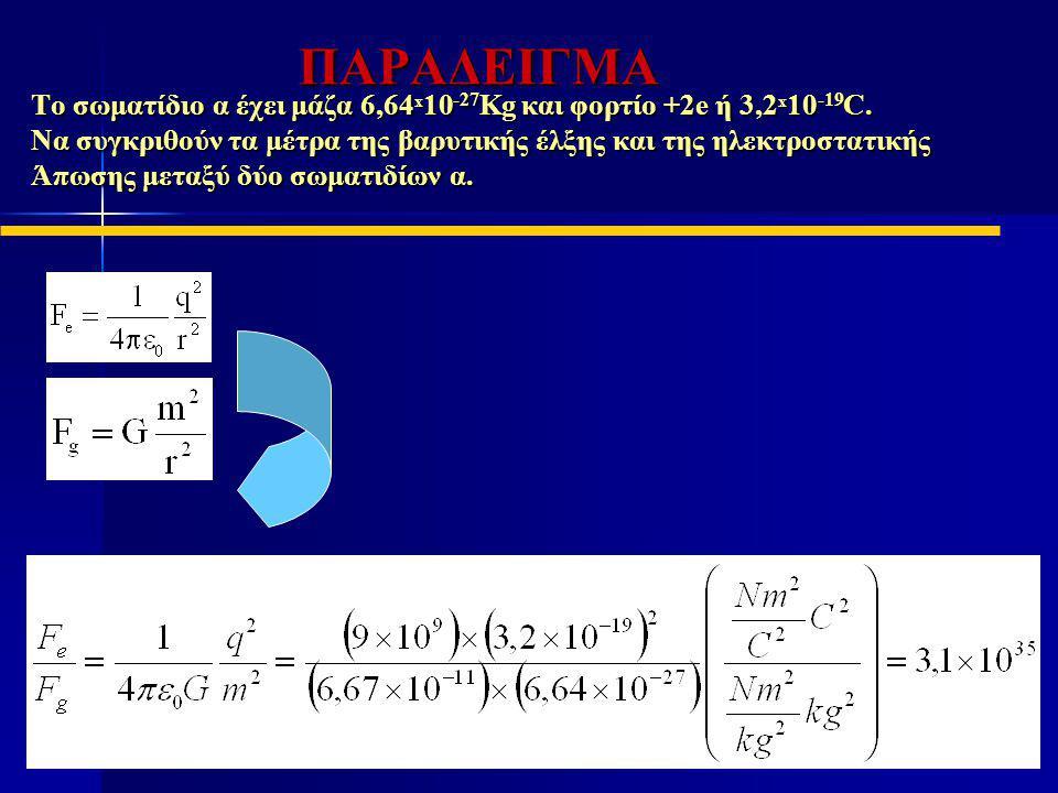 ΠΑΡΑΔΕΙΓΜΑ Το σωματίδιο α έχει μάζα 6,64x10-27Kg και φορτίο +2e ή 3,2x10-19C. Να συγκριθούν τα μέτρα της βαρυτικής έλξης και της ηλεκτροστατικής.