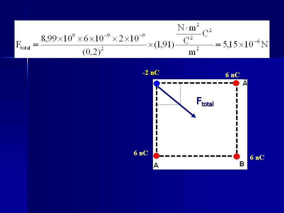 -2 nC 6 nC Ftotal