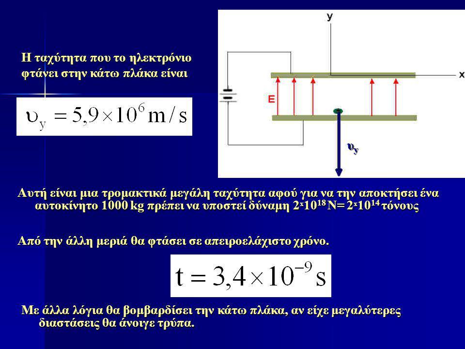Η ταχύτητα που το ηλεκτρόνιο