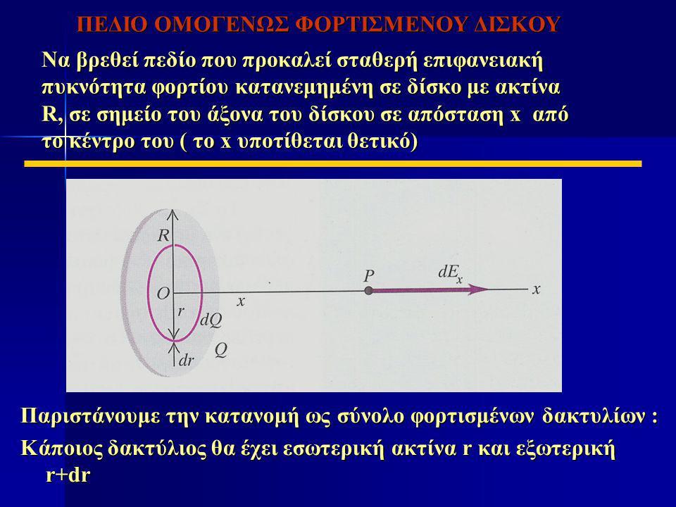 ΠΕΔΙΟ ΟΜΟΓΕΝΩΣ ΦΟΡΤΙΣΜΕΝΟΥ ΔΙΣΚΟΥ