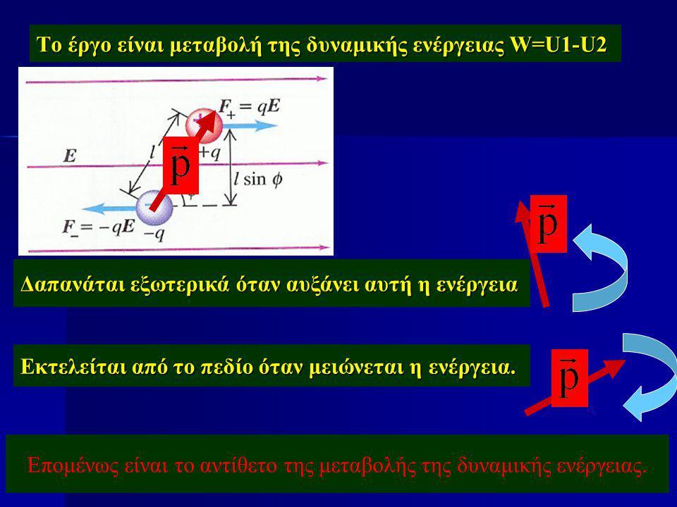 Το έργο είναι μεταβολή της δυναμικής ενέργειας W=U1-U2