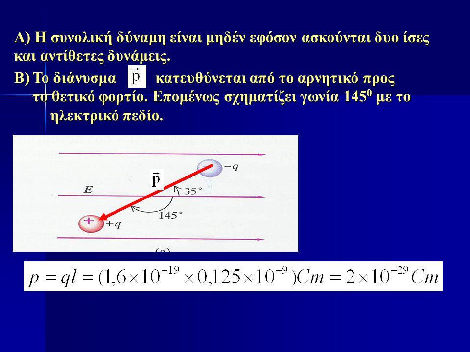 Α) Η συνολική δύναμη είναι μηδέν εφόσον ασκούνται δυο ίσες