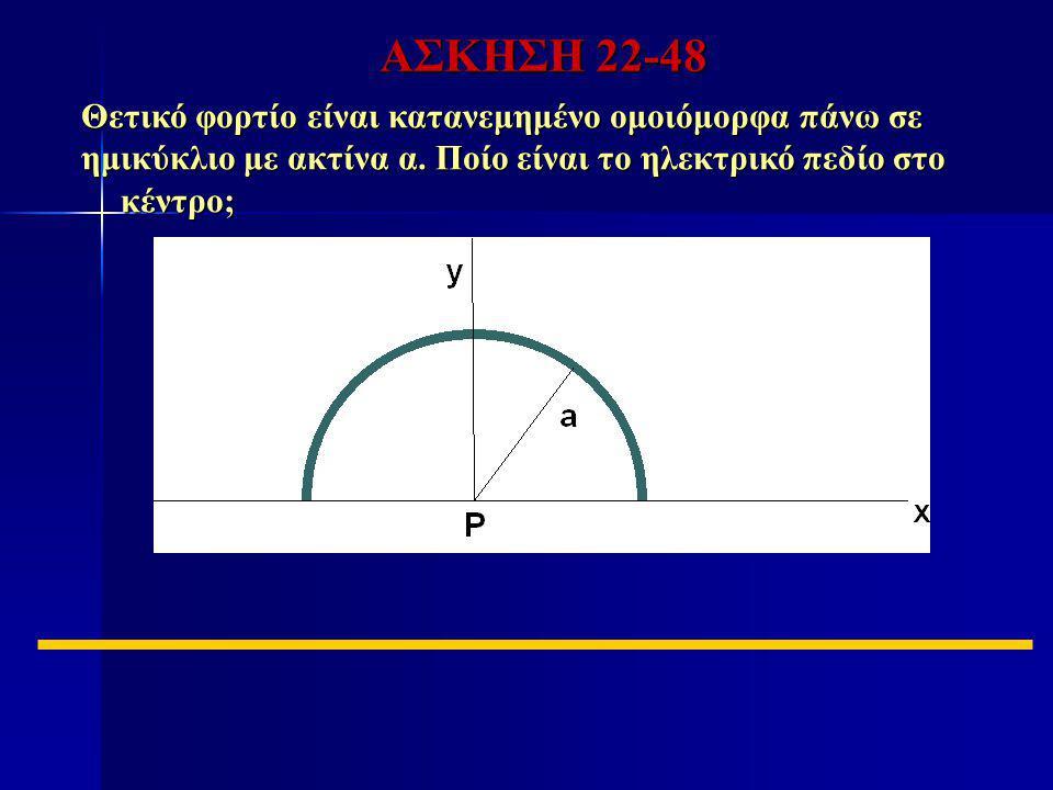 ΑΣΚΗΣΗ 22-48 Θετικό φορτίο είναι κατανεμημένο ομοιόμορφα πάνω σε