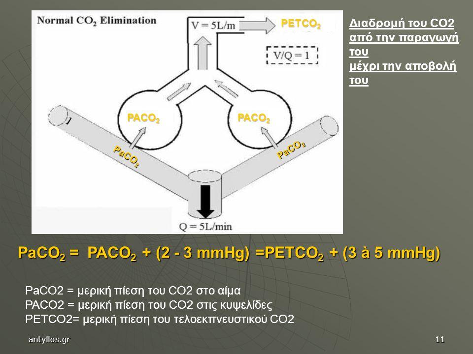PaCO2 = PACO2 + (2 - 3 mmHg) =PETCO2 + (3 à 5 mmHg)