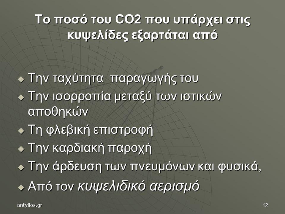 Το ποσό του CO2 που υπάρχει στις κυψελίδες εξαρτάται από