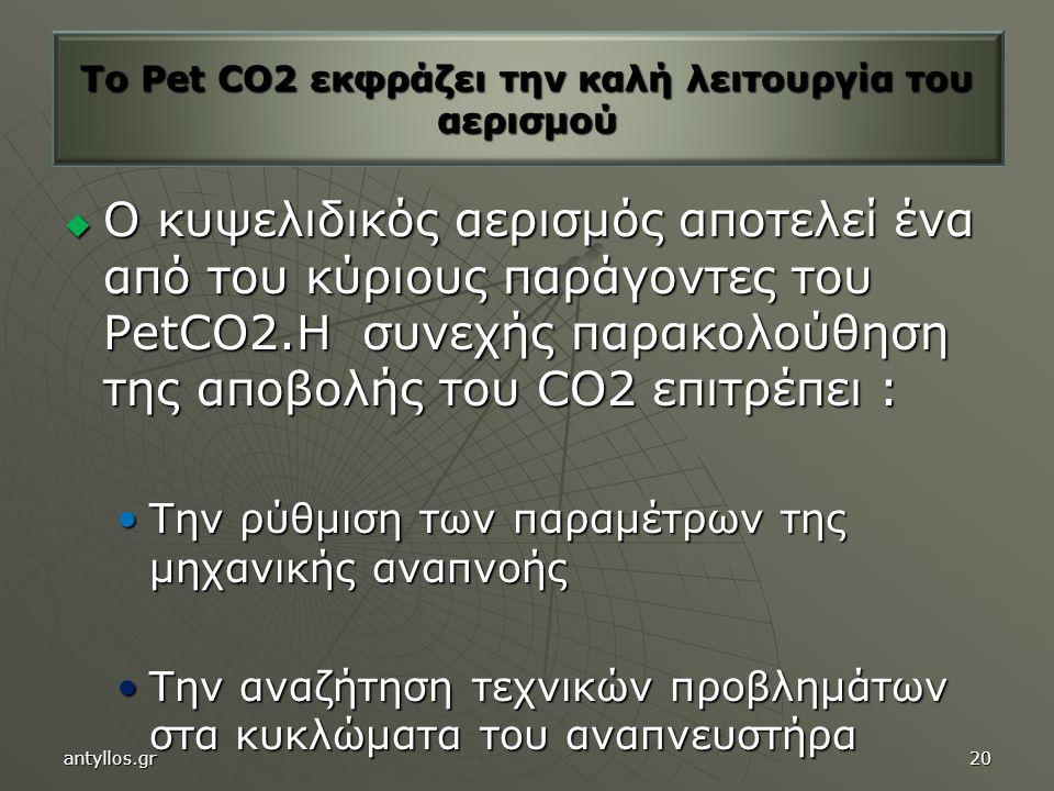 To Pet CO2 εκφράζει την καλή λειτουργία του αερισμού