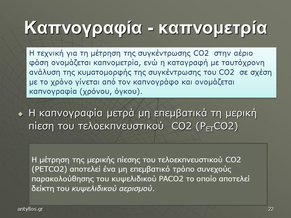 Καπνογραφία - καπνομετρία