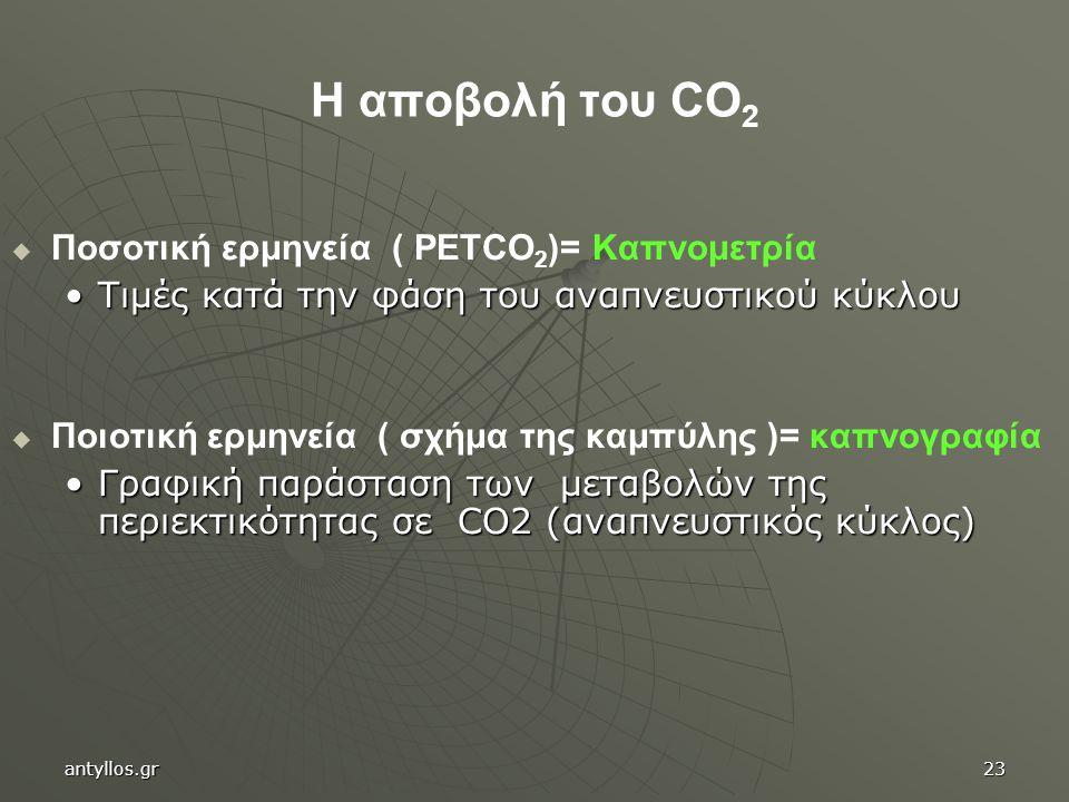 Η αποβολή του CO2 Ποσοτική ερμηνεία ( PETCO2)= Καπνομετρία
