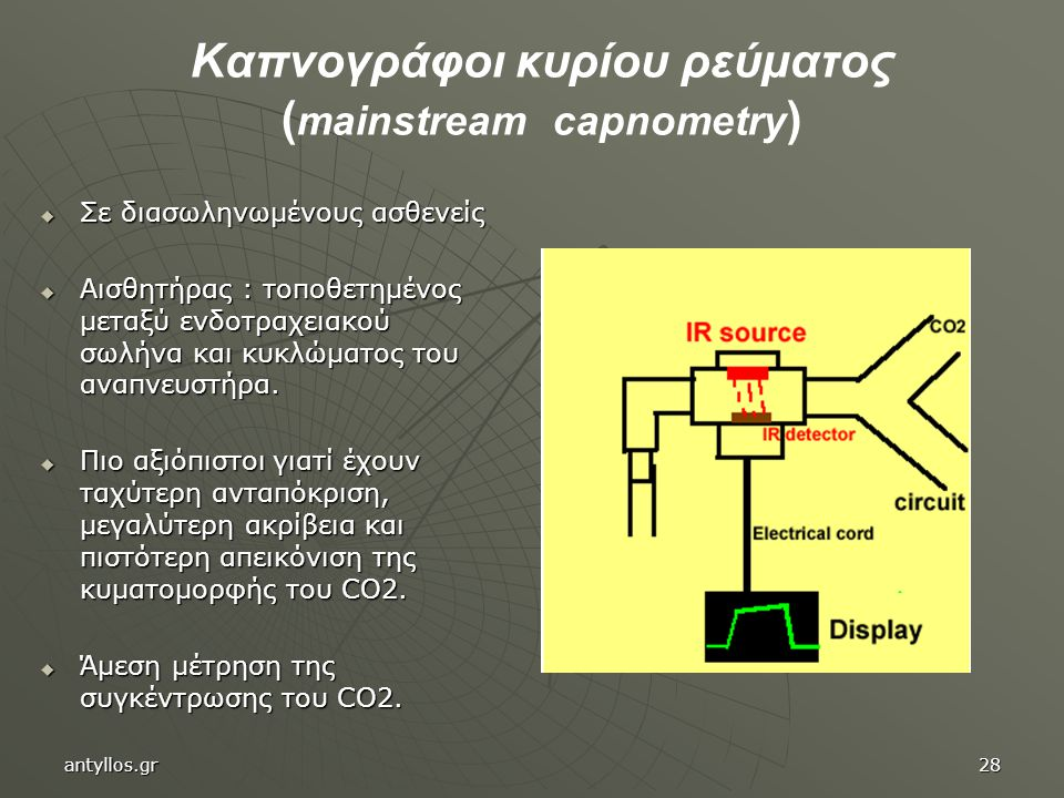Kαπνογράφοι κυρίου ρεύματος (mainstream capnometry)