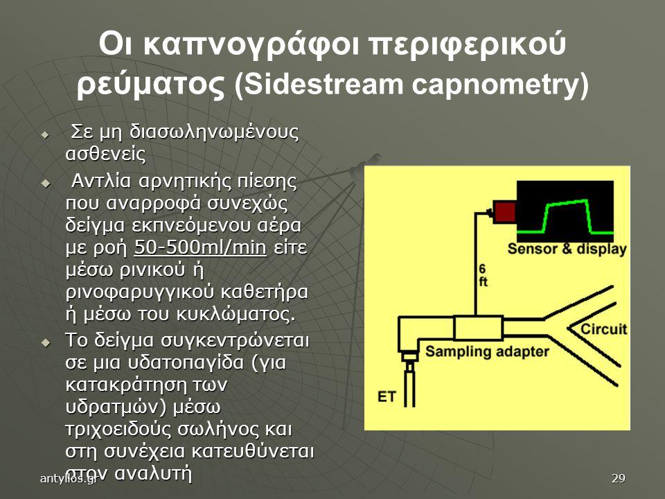 Οι καπνογράφοι περιφερικού ρεύματος (Sidestream capnometry)