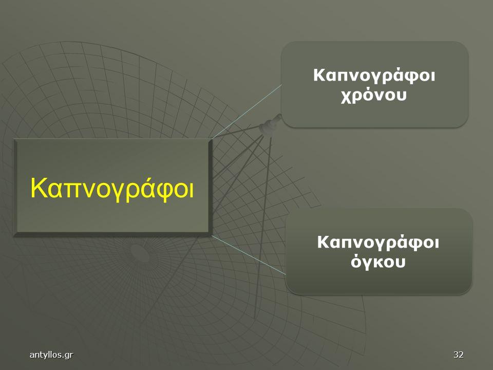 Καπνογράφοι χρόνου Καπνογράφοι Καπνογράφοι όγκου antyllos.gr