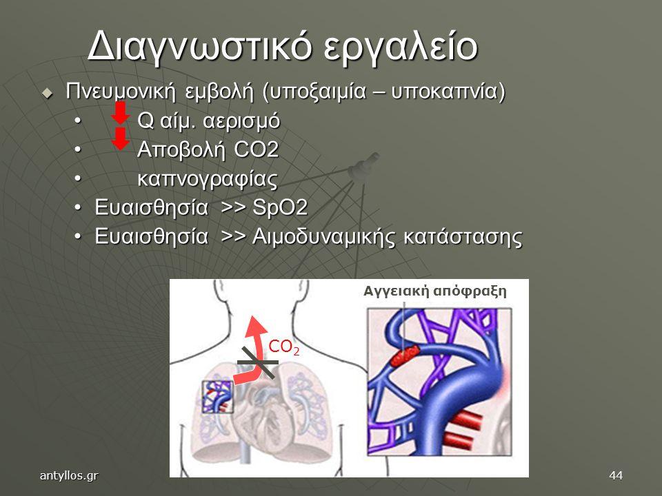Διαγνωστικό εργαλείο Πνευμονική εμβολή (υποξαιμία – υποκαπνία)
