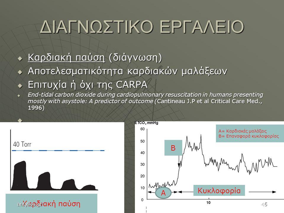 ΔΙΑΓΝΩΣΤΙΚΟ ΕΡΓΑΛΕΙΟ Καρδιακή παύση (διάγνωση)