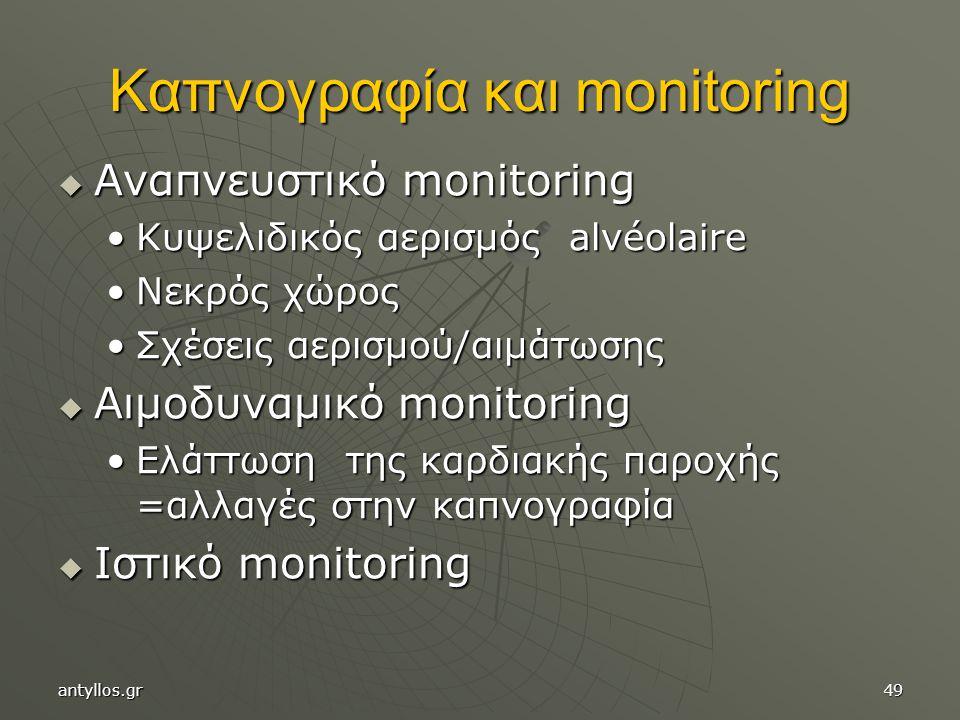 Καπνογραφία και monitoring