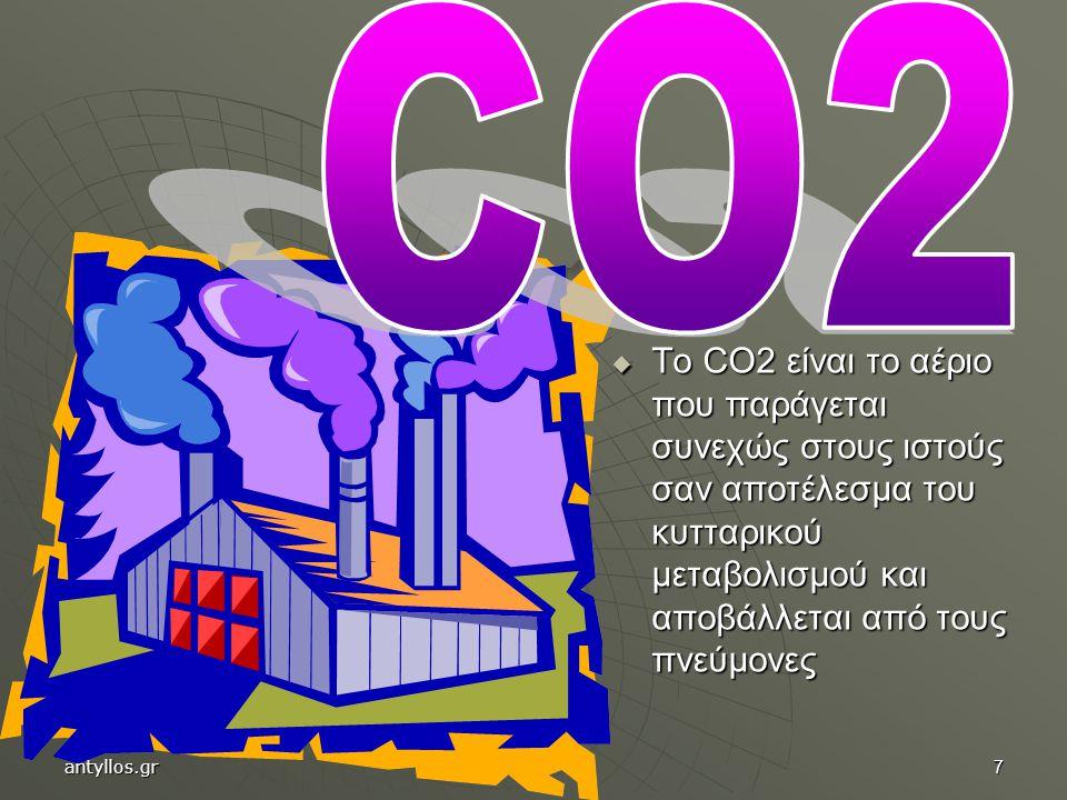 CO2 Το CO2 είναι το αέριο που παράγεται συνεχώς στους ιστούς σαν αποτέλεσμα του κυτταρικού μεταβολισμού και αποβάλλεται από τους πνεύμονες.