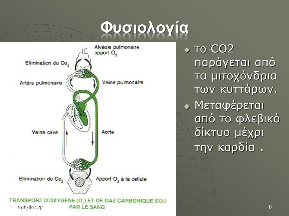 Φυσιολογία το CO2 παράγεται από τα μιτοχόνδρια των κυττάρων.