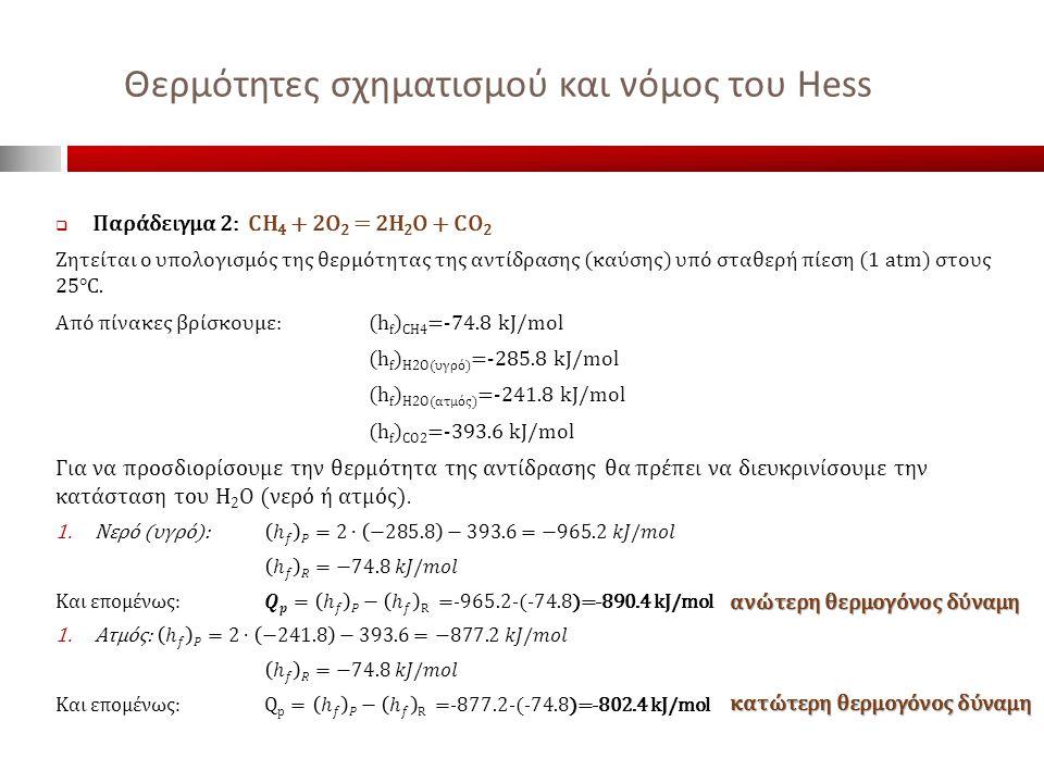 Θερμότητες σχηματισμού και νόμος του Hess