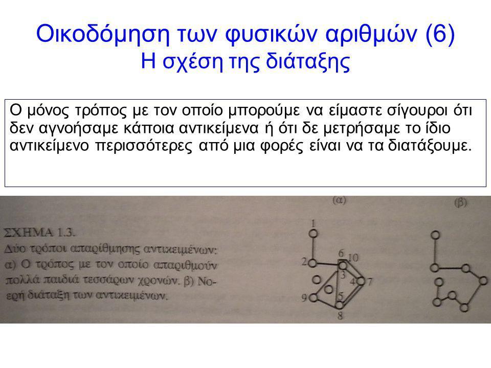 Οικοδόμηση των φυσικών αριθμών (6) Η σχέση της διάταξης