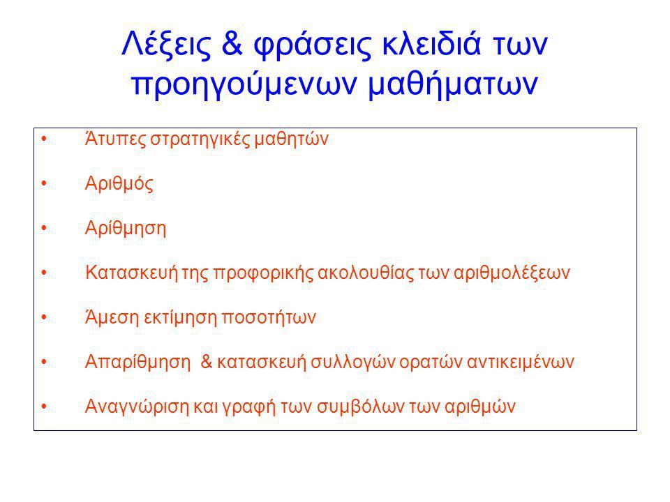Λέξεις & φράσεις κλειδιά των προηγούμενων μαθήματων